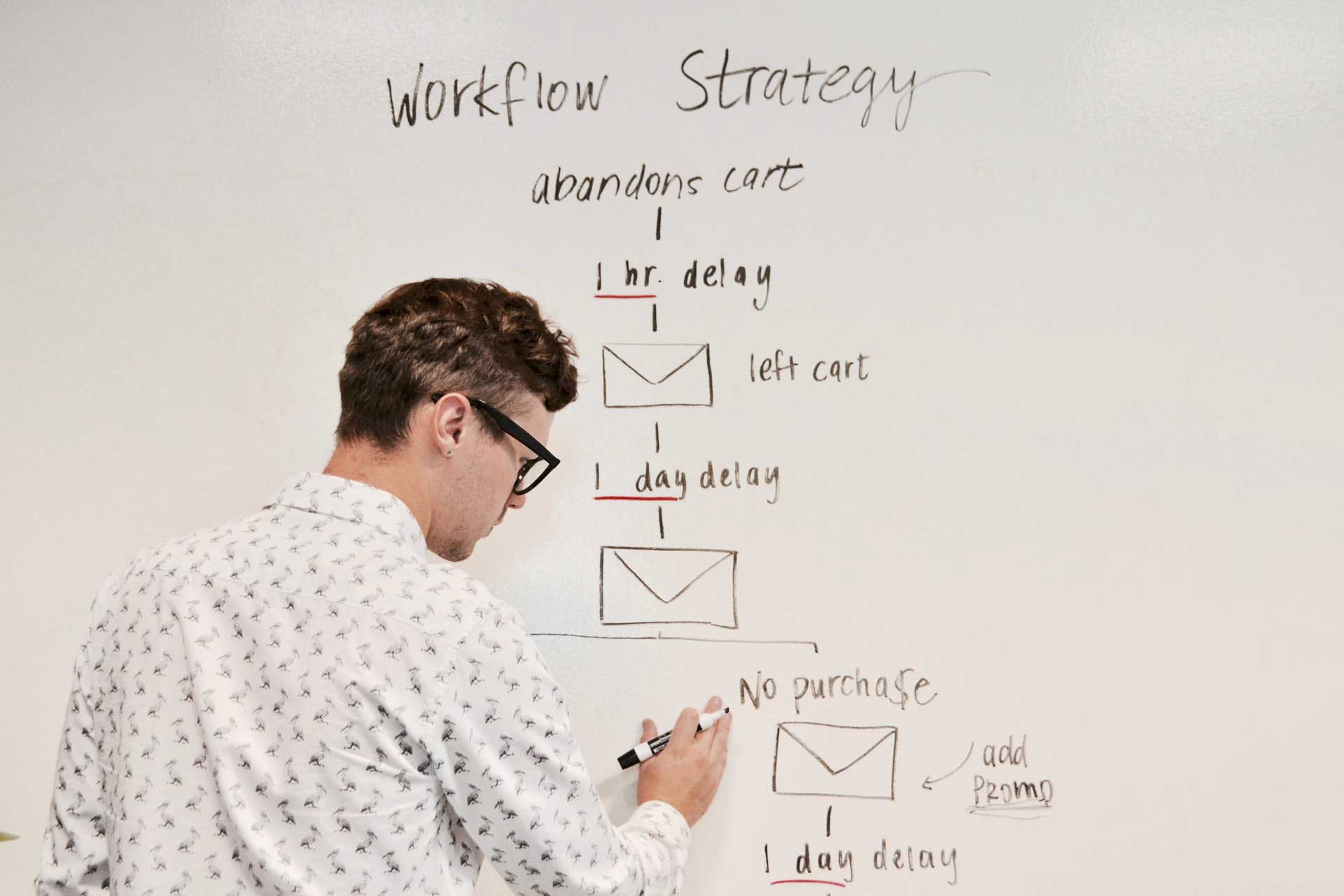 What to Include for a Successful Email Campaign